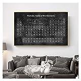 Periodensystem der Elemente Schwarz-Weiß-Poster und
