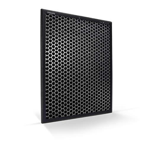 Philips 1000 series Filtro NanoProtect FY1413/30 - Accesorio para purificador de aire (Caja)