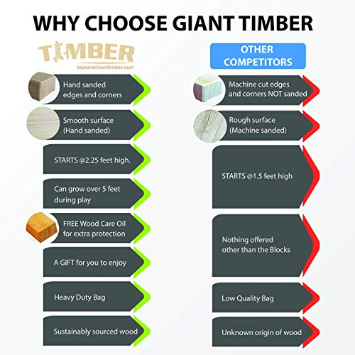 Giant Timber - Jumbo Size Wood Game - Ideal for Outdoors - Perfect for Adults, Kids XL Pcs 7.5 X 2.5 X 1.5 Inch - Over 5 Feet