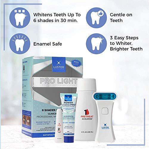 Luster Pro Light Dental Whitening System Review​