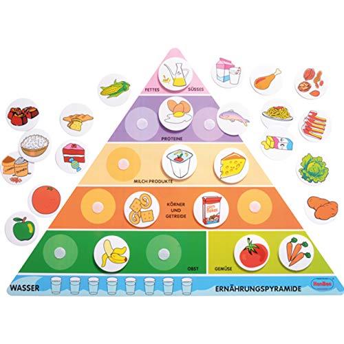 KL-Toys Ernährungspyramide / Material: Kunststoff / Maße: 61 x 45 cm / Ernährungspyramide stellt Verschiedene Lebensmittelkategorien DAR