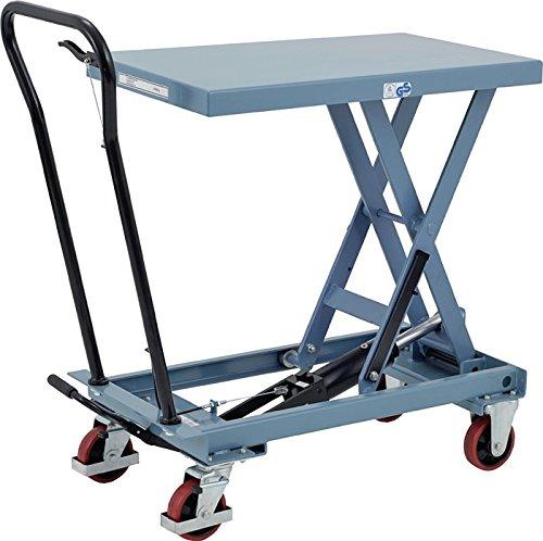 Scherenhubtischwagen Tischfläche L830xB500mm , Herstellerbestellnummer: 9000443400