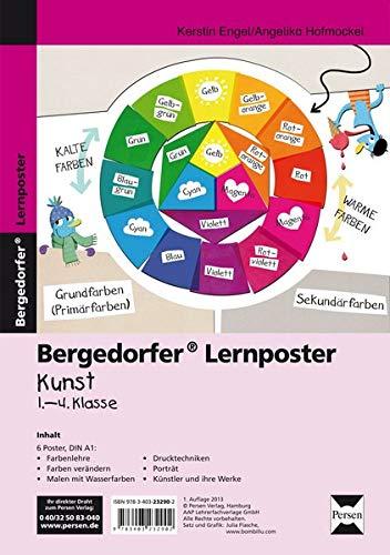 Lernposter Kunst - 1.-4. Klasse: 6 Poster für den Klassenraum (Bergedorfer® Lernposter)