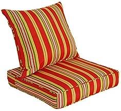 SewKer] Indoor/Outdoor Patio Deep Seat Cushion Set Stylish Bravada Salsa 3604