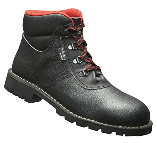 Calzature di sicurezza: tipi di suola - Safety Shoes Today
