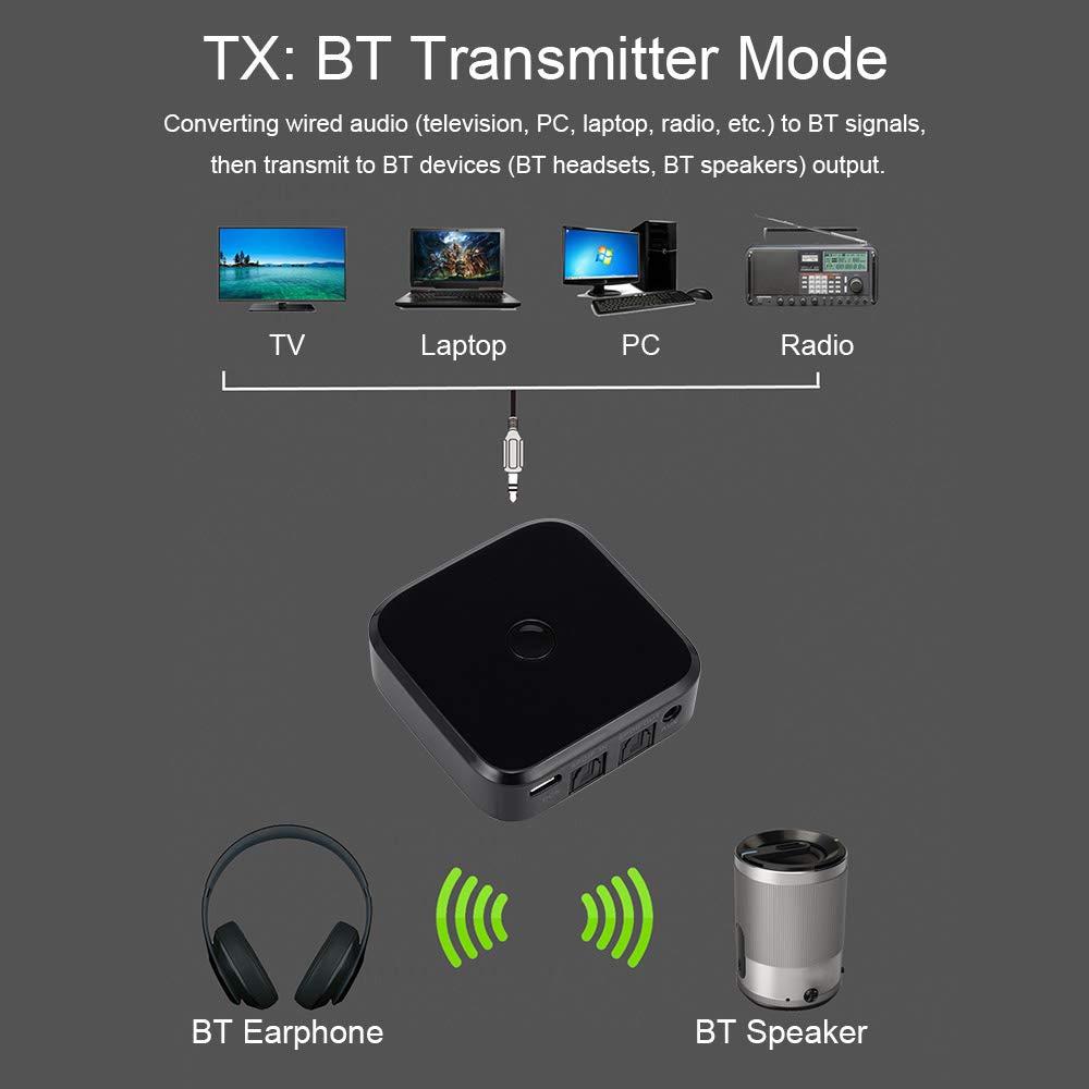 Docooler TX16 Adaptador BT para Fibra Óptica Sin Cables transmisor ...