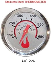 BBQ funland 1.8 inch Heat Indicator Replacement for various Char-Broil Brand models