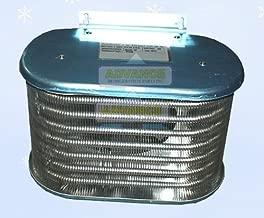 Commercial Evaporator Coil For Coolers ER-150 Blower 1,500 BTU 300 CFM 115V