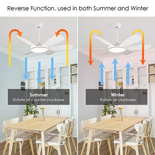 Albrillo LED Deckenventilator Bild 3*