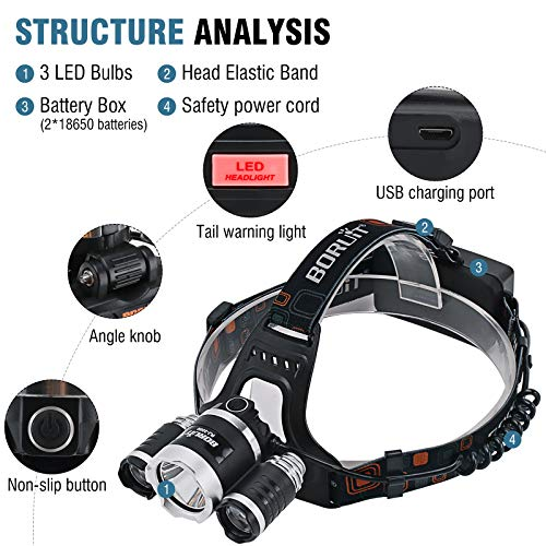 BORUIT RJ-3000 Rechargeable Head Torch with 3 White Lights,6000 Lumens Super Bright 4 Modes LED Headlight,Hands-Free Flashlight Headlamp with 4 Clips for Running, Camping, Fishing, Cycling, Hiking