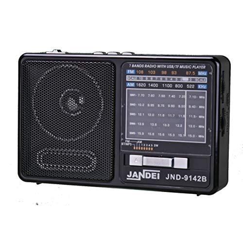 Los Mejores Radios Portatiles Usb – Guía de compra, Opiniones y Comparativa del 2021 (España)