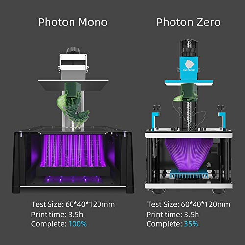 Anycubic – Photon Mono - 5