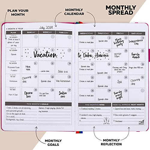 Clever Fox Planner - Weekly & Monthly Planner to Increase Productivity, Time Management and Hit Your Goals - Organizer, Gratitude Journal - Undated - Start Anytime, A5, Lasts 1 Year, Hot Pink (Weekly)