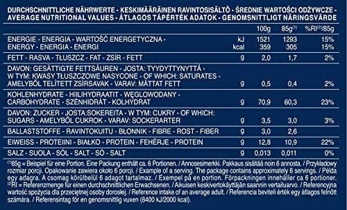 Barilla Hartweizen Pasta Bavette n. 13 – 8er Pack (8x500g) - 7