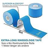 Kinesiologie Tape Test