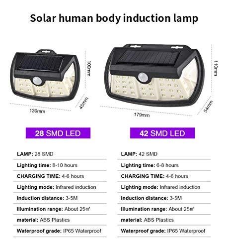 XRRO zonne-inductielamp met drie kanten van de lamp heeft de tuinverlichting voor buiten geleid - de grote COB aan drie zijden 90 verlicht drie functies
