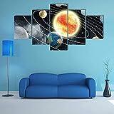 BDFDF Lienzo 5 Piezas Cuadro Lienzo No Tejido Ocho Planetas Solares 5 Carteles Pintura Mural Modernos Hogar Decoracion Artes 150X80Cm