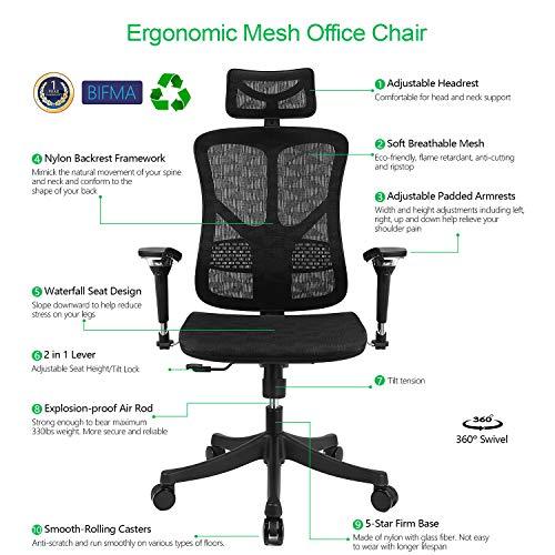 Argomax Ergonomic Mesh Office Chair...
