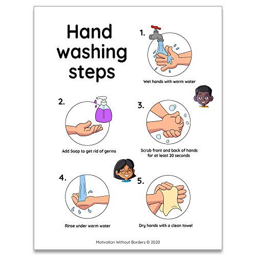 Hand Washing Sign For Kids / Children (Wash Hands Sign - Simple and Clear Design - Health Poster) 1 Handwashing Signs Poster Included 13x18 NON LAMINATED