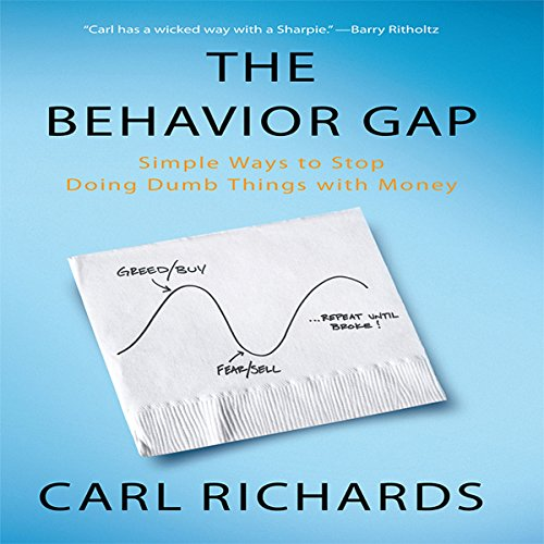 The Behavior Gap audiobook cover art