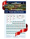 Advance Chemistry Reference Guides Bundle - 4...