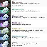 Zoom IMG-1 liarty maschera per la terapia