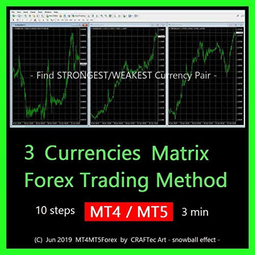 『 Forex 3 Currency Matrix Trading Method 』: - Find & Trade [STRONGEST/WEAKEST] Currency Pair - ( 10steps / 3min ) Jun 2019 by MT4MT5Forex (English Edition)