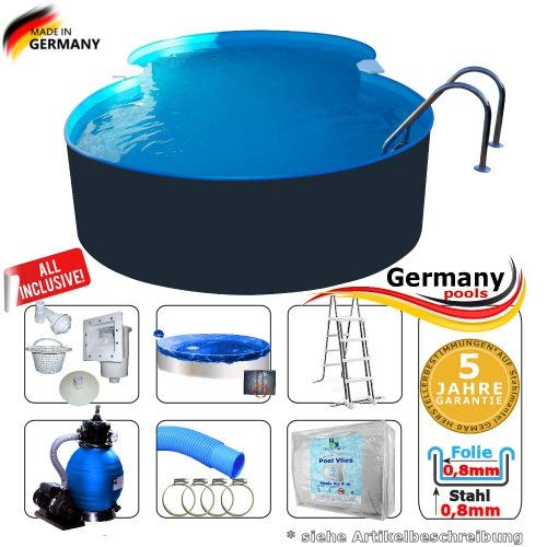 Germany-Pools Achtformpool 6,25 x 3,60 x 1,25 Set Anthrazit Komplettset Achtformbecken Stahlwandpool Achtform Pool Aufstellbecken Gartenpool Aufstellpool