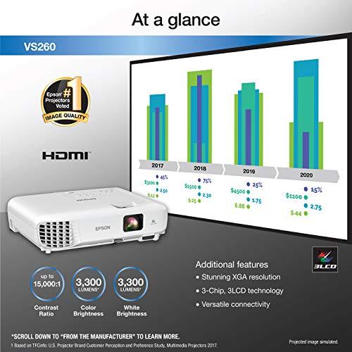 Epson VS260 3-Chip 3LCD XGA Projector