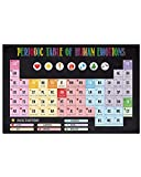 AZSTEEL Psicólogo tabla periódica de emociones humanas, póster sin marco para decoración de oficina, el mejor regalo para familia y amigos de 11.7 x 16.5 pulgadas