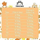 Mama Bear Ultratrockene Windeln Größe 3 (4-9 kg) – mit Luftkanälen- 184 Windeln ( 2 Packungen à 92 Windeln) - 6