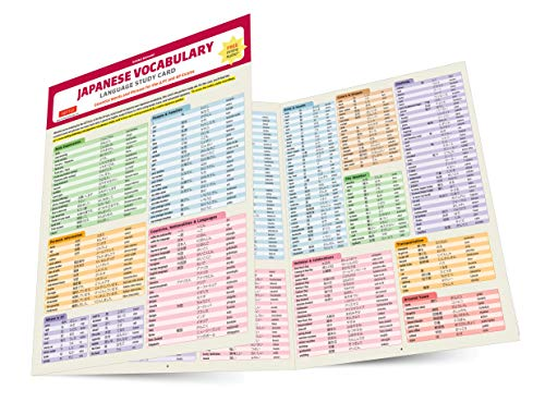 Japanese Vocabulary Language Study Card: Key Vocabulary for Jlpt N5 & N4 Tests, and AP Test (Online Audio Files): Essential Words and Phrases for Jlpt and AP Exams(online Audio Files)