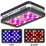 BESTVA Reflector Series 600W COB LED Grow Light Full Spectrum Grow Lamp for Hydroponic Indoor Plants Veg and Flower (2 Dim Infrared Rays)