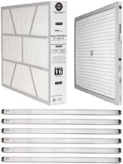 Lennox X8345 MERV 16 Maintenance Kit for Air Cleaner Model PCO-20C