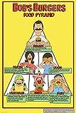 empireposter Bobs Burgers-Food Pyramid-Zeichentrick Poster