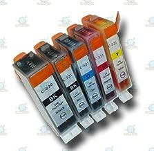 canon cli 521 compatible printers