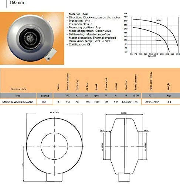 Profi Rohrventilator Rohrgeblse 100 mm - 315 mm Durchmesser (160 mm)