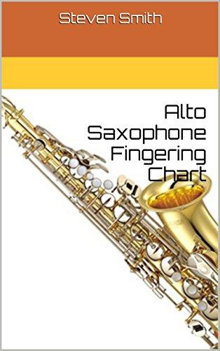 Alto Saxophone Fingering Chart (English Edition)