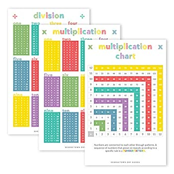Educational Math Posters x 3 - Multiplication & Division Chart Tables Learning Posters for Classroom Homeschool Supplies Oversized 17x11