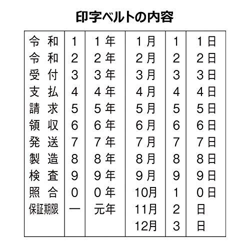 シャチハタ『回転ゴム印タート用』