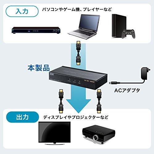サンワダイレクトHDMI分配器1入力2出力同時出力4K/60Hz対応HDCP2.2対応400-VGA013