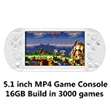 Br Game Console