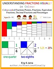 UNDERSTANDING FRACTIONS VISUALLY in Colour: Colour-coded Fractions Posters, Fractions, Equivalent Fractions, Decimal Fractions and Percentages