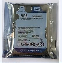 80GB 2.5