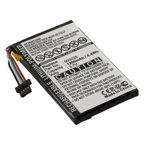 Akku kompatibel mit Navigon 2100 MAX|2110 MAX kompatiblen