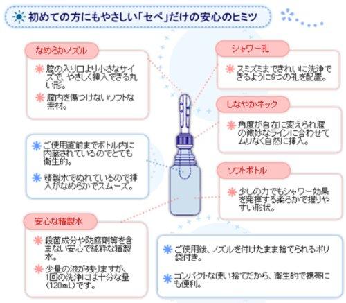 コットン・ラボ『プチシャワー・セペ6本入』