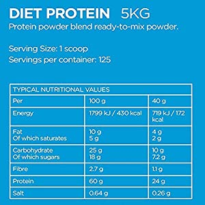 Diet Whey Protein Powder - Free Shaker - Fat Burning Slimming - Lose Weight Fast + Maintain Tone - Meal Replacement Shaker - Green Tea - Taurine - CLA - Protein Core (Strawberry, 5KG)