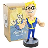 KARINE ANIMET 28 Styles Gaming Heads Fallout 4 Bobblehead Vault Boy Gaming Heads Series 1 2 PVC Action Figure Collectible Model Toys for Gift Color Nerd Rage
