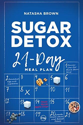 21 day diet plan ebook