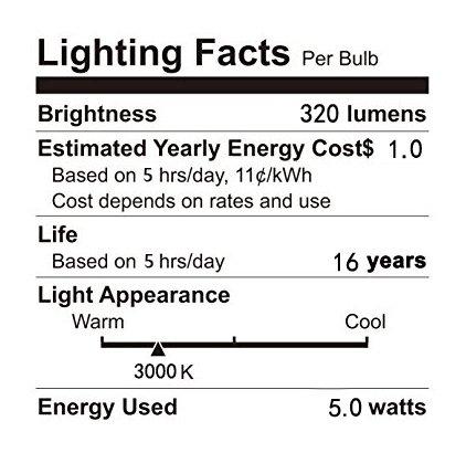 Rayhoo 2pcs E14 LED Light Bulbs 5W Equivalent 40W Incandescent Bulb, E14 European Base Bulb, Not Dimmable, Warm White 2800-3200K, 300-320LM
